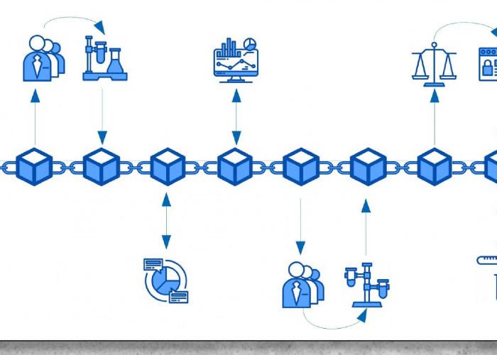 Blockchain στoν Food and Beverage κλάδο